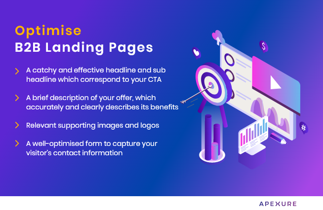 "Optimize B2B Landing Pages for New Leads - A ""How To"" Guide"