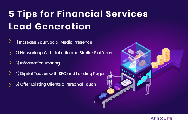 tip for financial services lead generation