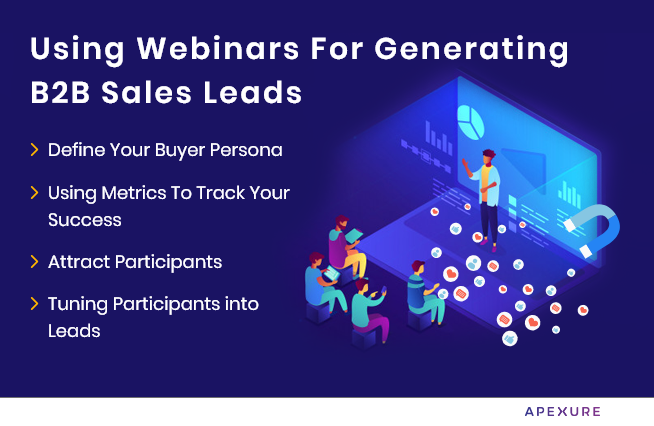 B2b sales using webinars for lead generation