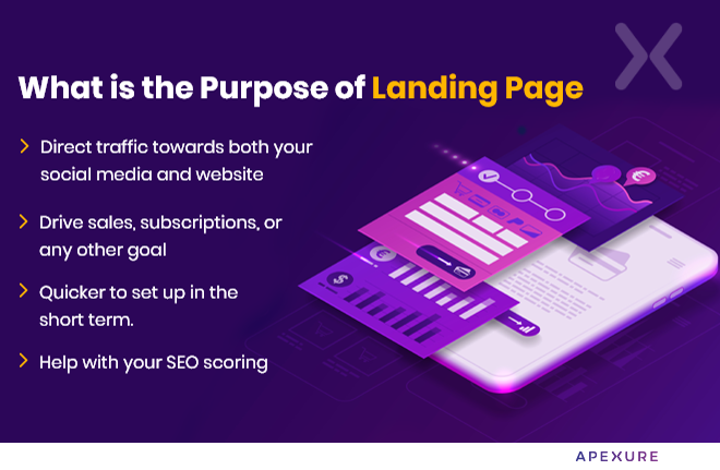 landing page without a website?