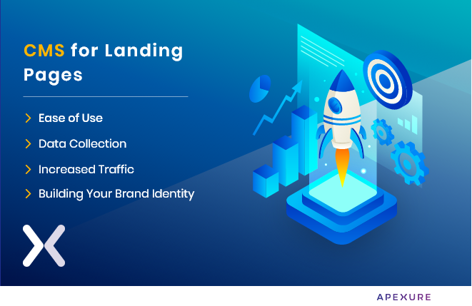 cms for landing page