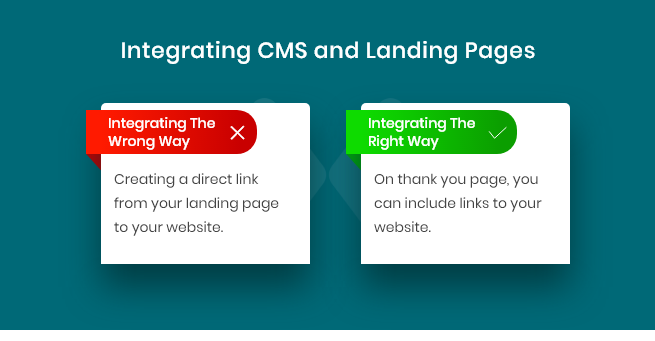 Integrating-CMS-and-Landing Pages