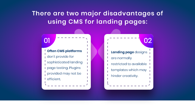 The Disadvantages-of-CMS-for-Landing-Pages