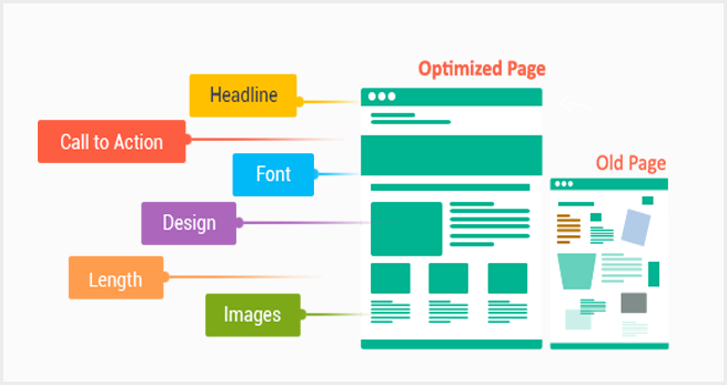 how-to-improve-landing-page-conversion-rate-optimisation-tip5.png