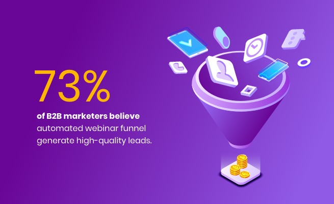 Percentage-of-marketers-who-believe-in-automated-webinars
