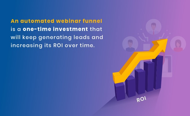Increased-ROI-With-Automated-Webinars