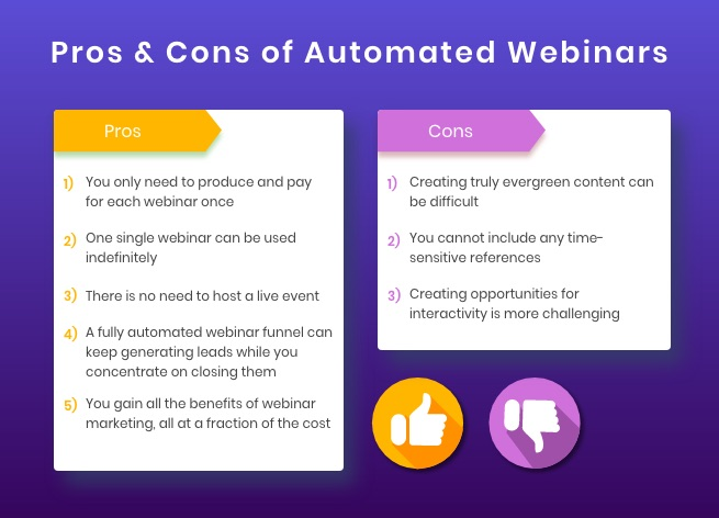 pros-and-cons-of-an-automated-webinar-funnel
