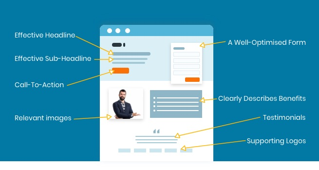 Anatomy-of-a-webinar-landing-page