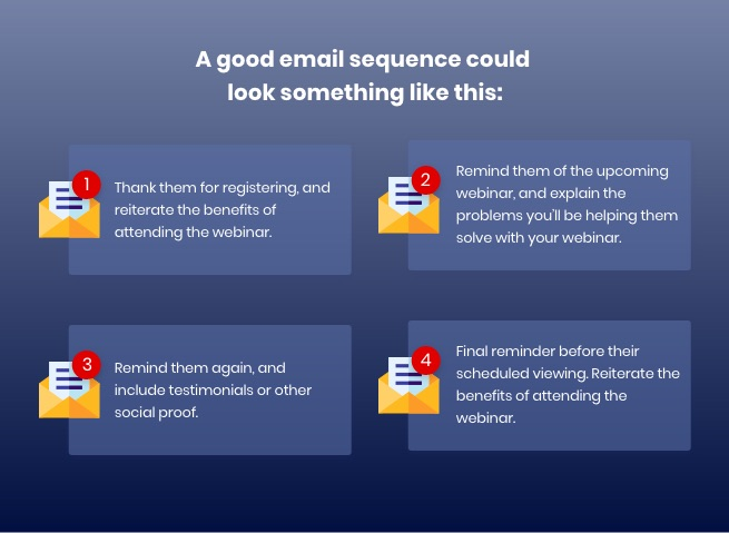 Automated-Email-Sequence