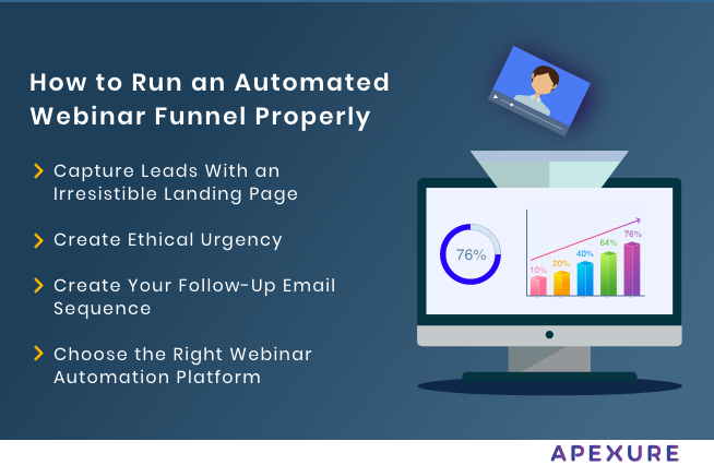 how-to-run-an-automated-webinar-funnel-properly.png