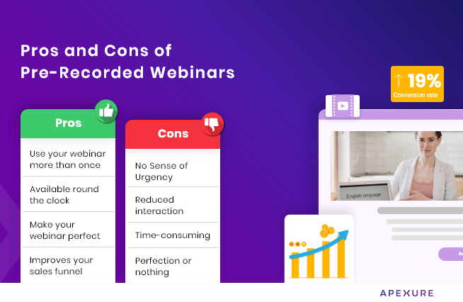 Pros and Cons of pre-recorded Webinars